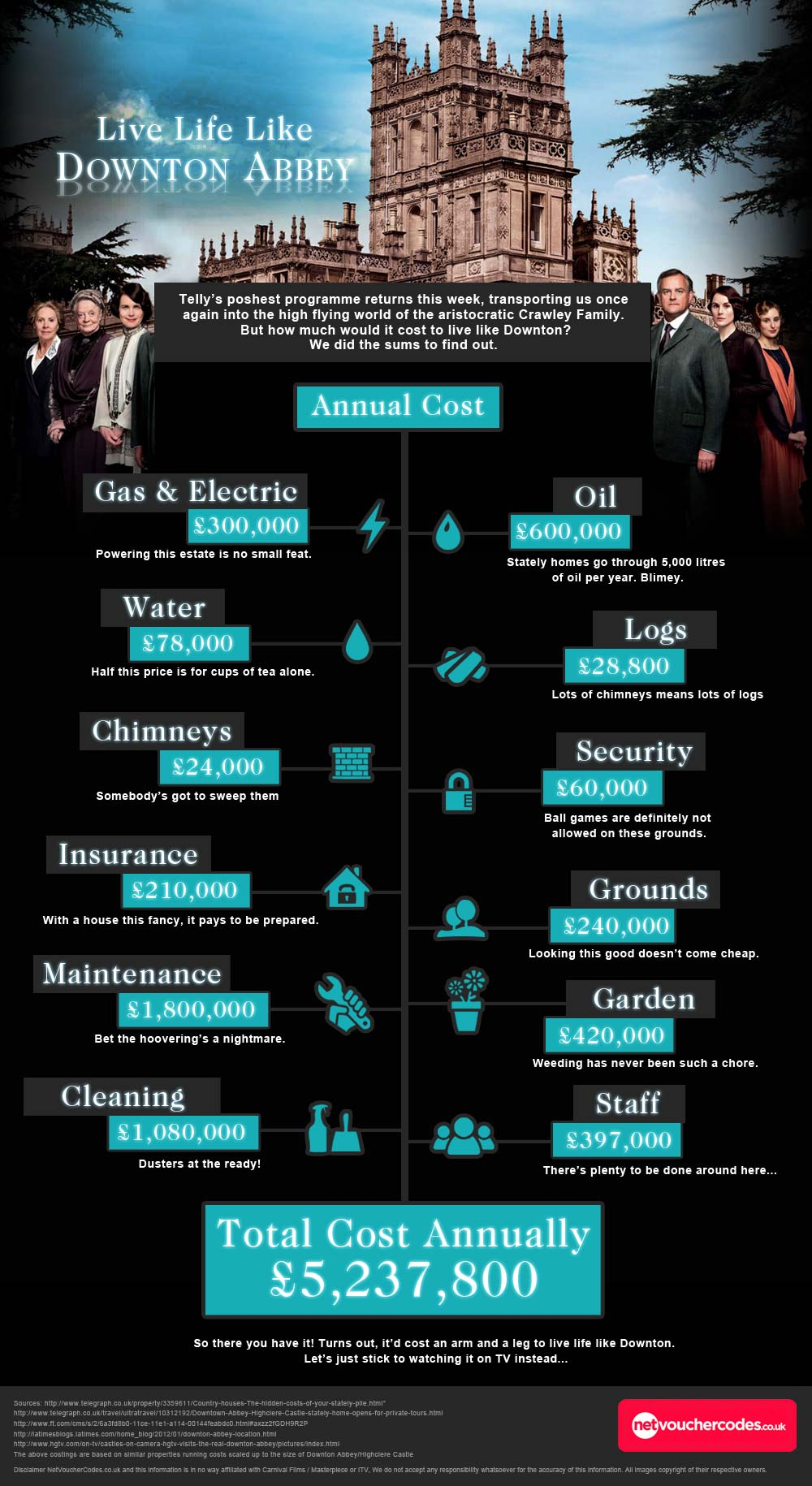 downton-abbey-infographic